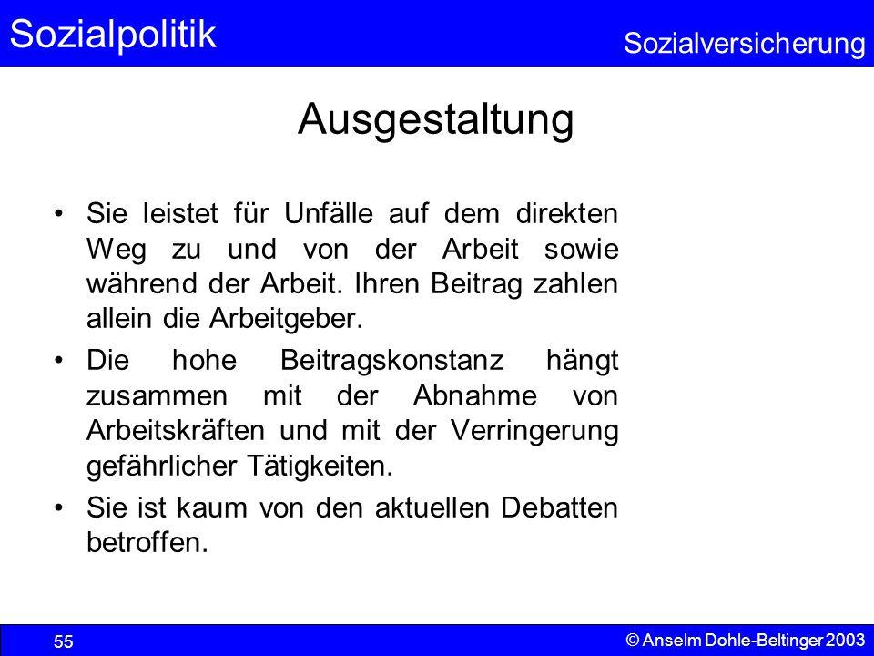 Sozialpolitik Sozialversicherung © Anselm Dohle-Beltinger 2003 56 Sozialhilfe