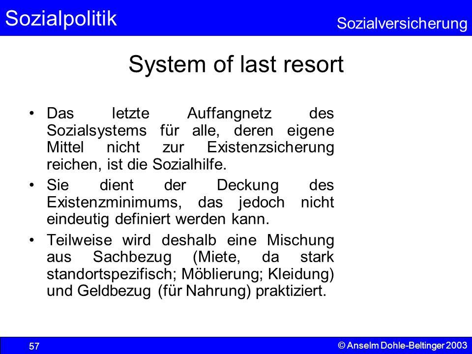 Sozialpolitik Sozialversicherung © Anselm Dohle-Beltinger 2003 58 Das Problem Hier stellt sich genauso wie bei den meisten anderen Sozialsystemen das Problem der Zyklizität: in wirtschaftlich schlechten Zeiten kollidiert ein wachsender Mittelbedarf mit einem absinkenden Mittelaufkommen.