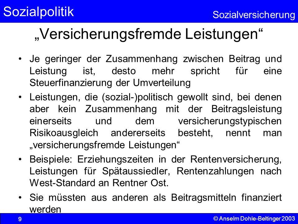 Sozialpolitik Sozialversicherung © Anselm Dohle-Beltinger 2003 10 Das System der Sozialen Sicherung
