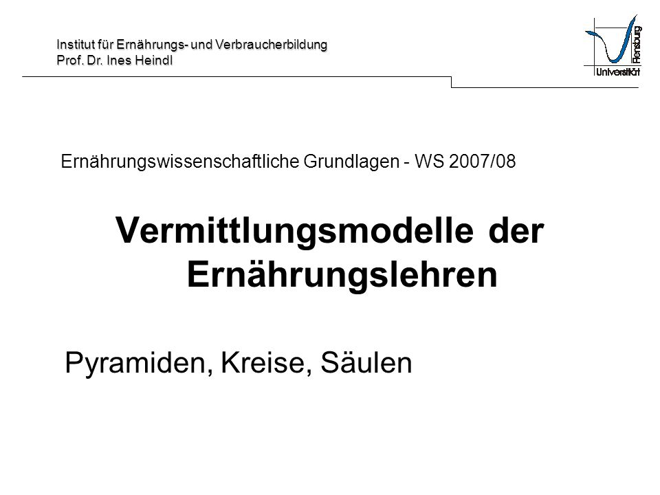 Institut für Ernährungs- und Verbraucherbildung Prof. Dr. Ines Heindl Ernährungswissenschaftliche Grundlagen - WS 2007/08 Vermittlungsmodelle der Ernä