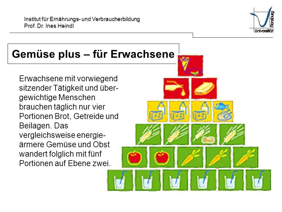 Institut für Ernährungs- und Verbraucherbildung Prof. Dr. Ines Heindl Gemüse plus – für Erwachsene Erwachsene mit vorwiegend sitzender Tätigkeit und ü