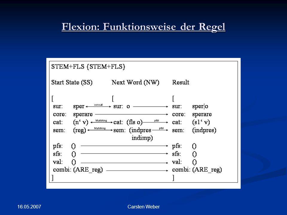 16.05.2007 Carsten Weber Flexion: Funktionsweise der Regel