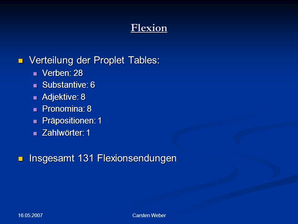 16.05.2007 Carsten Weber Flexion Verteilung der Proplet Tables: Verteilung der Proplet Tables: Verben: 28 Verben: 28 Substantive: 6 Substantive: 6 Adjektive: 8 Adjektive: 8 Pronomina: 8 Pronomina: 8 Präpositionen: 1 Präpositionen: 1 Zahlwörter: 1 Zahlwörter: 1 Insgesamt 131 Flexionsendungen Insgesamt 131 Flexionsendungen