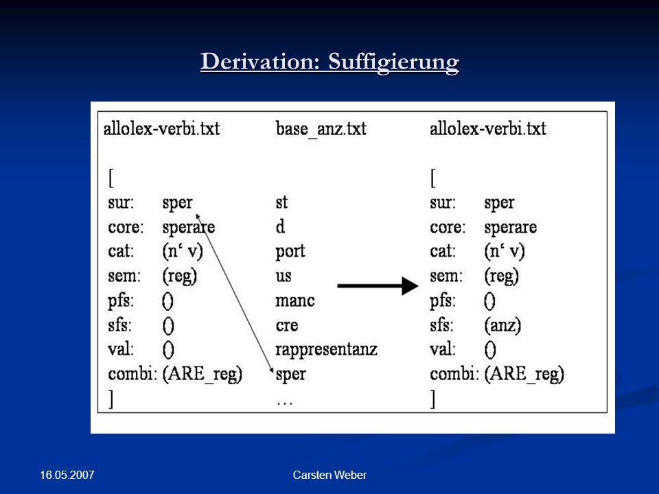 16.05.2007 Carsten Weber Derivation: Suffigierung