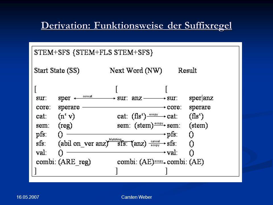 16.05.2007 Carsten Weber Derivation: Funktionsweise der Suffixregel