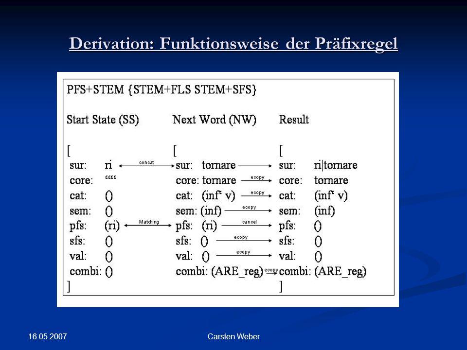 16.05.2007 Carsten Weber Derivation: Funktionsweise der Präfixregel