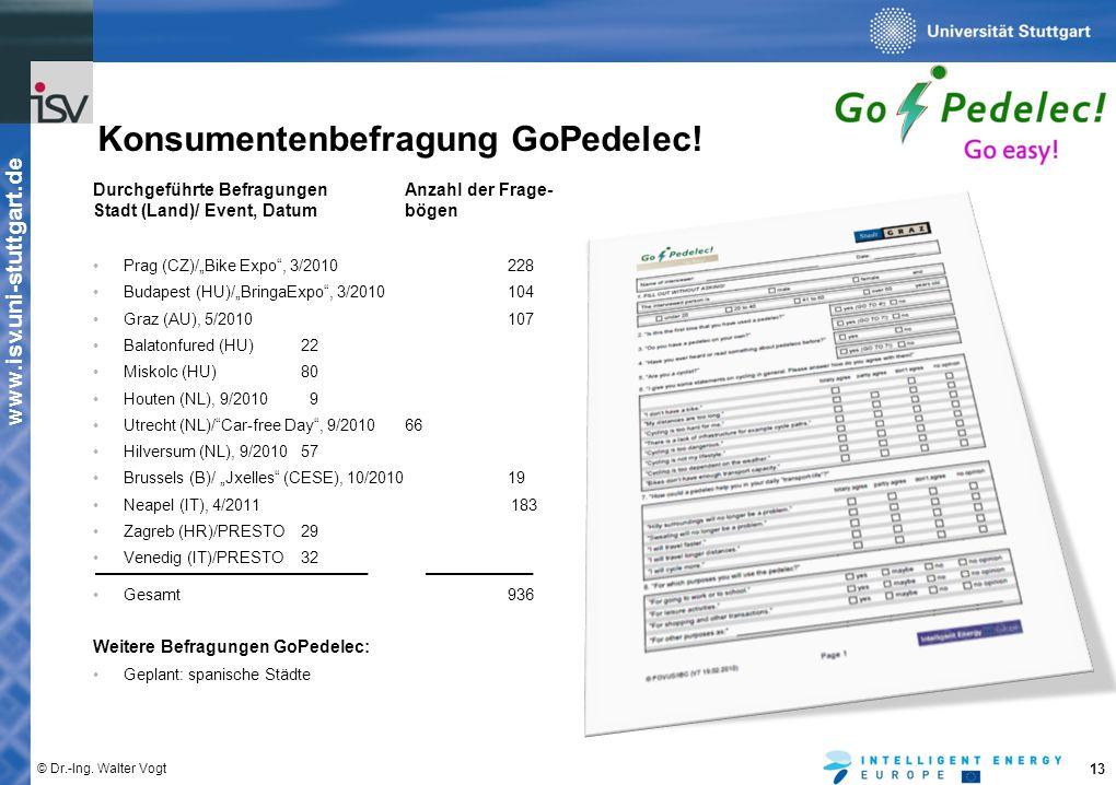www.isv.uni-stuttgart.de © Dr.-Ing. Walter Vogt 13 Konsumentenbefragung GoPedelec! Durchgeführte BefragungenAnzahl der Frage- Stadt (Land)/ Event, Dat