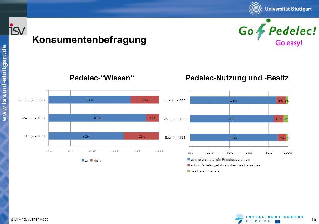 """www.isv.uni-stuttgart.de © Dr.-Ing. Walter Vogt 16 Konsumentenbefragung Pedelec-""""Wissen""""Pedelec-Nutzung und -Besitz"""