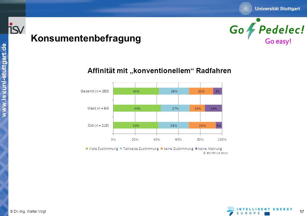 """www.isv.uni-stuttgart.de © Dr.-Ing. Walter Vogt 17 Konsumentenbefragung Affinität mit """"konventionellem"""" Radfahren"""