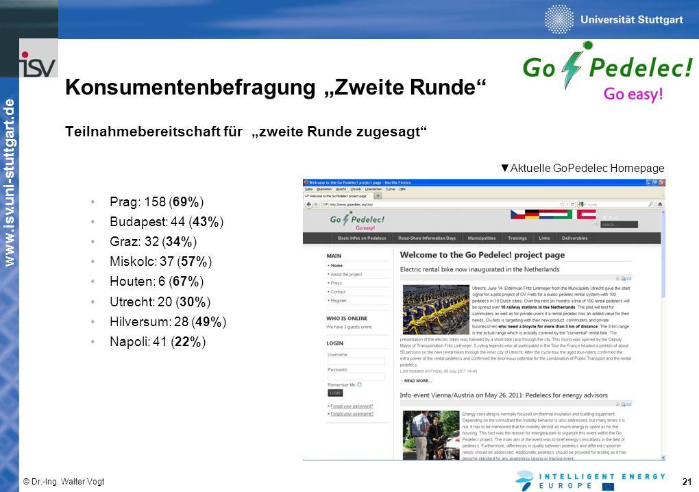 """www.isv.uni-stuttgart.de © Dr.-Ing. Walter Vogt 21 Teilnahmebereitschaft für """"zweite Runde zugesagt"""" Prag: 158 (69%) Budapest: 44 (43%) Graz: 32 (34%)"""