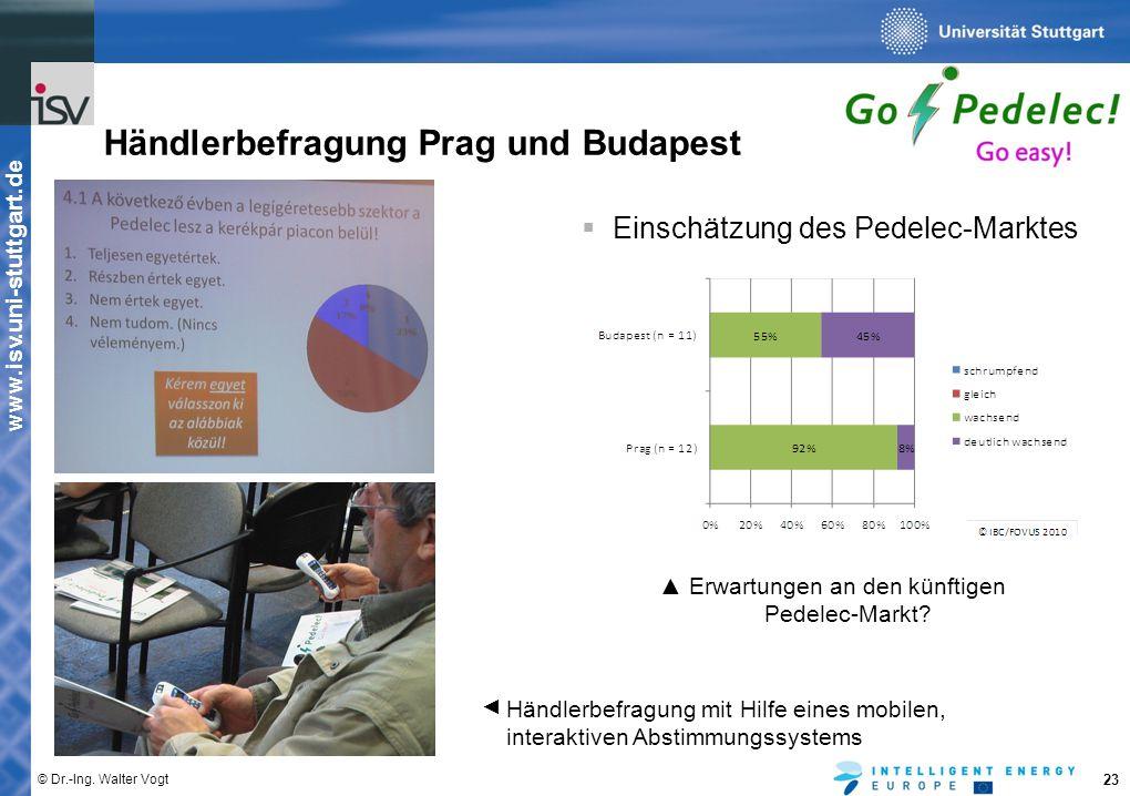 www.isv.uni-stuttgart.de © Dr.-Ing. Walter Vogt 23 Händlerbefragung mit Hilfe eines mobilen, interaktiven Abstimmungssystems ◄ ▲ Erwartungen an den kü