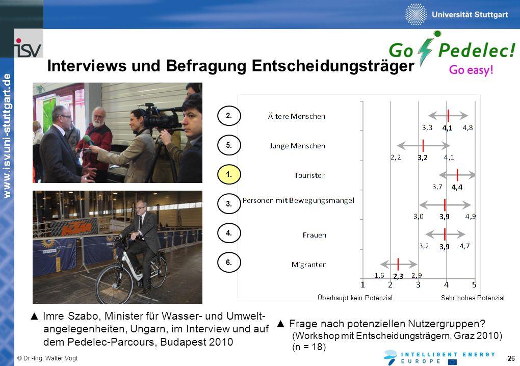 www.isv.uni-stuttgart.de © Dr.-Ing. Walter Vogt 26 ▲ Imre Szabo, Minister für Wasser- und Umwelt- angelegenheiten, Ungarn, im Interview und auf dem Pe