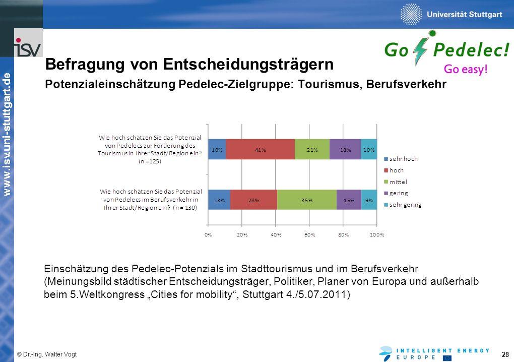 www.isv.uni-stuttgart.de © Dr.-Ing. Walter Vogt 28 Befragung von Entscheidungsträgern Potenzialeinschätzung Pedelec-Zielgruppe: Tourismus, Berufsverke