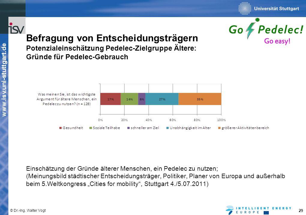 www.isv.uni-stuttgart.de © Dr.-Ing. Walter Vogt 29 Befragung von Entscheidungsträgern Potenzialeinschätzung Pedelec-Zielgruppe Ältere: Gründe für Pede