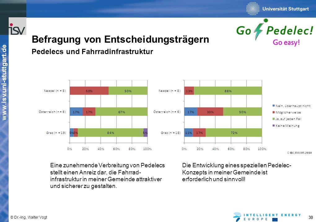 www.isv.uni-stuttgart.de © Dr.-Ing. Walter Vogt 30 Befragung von Entscheidungsträgern Pedelecs und Fahrradinfrastruktur Eine zunehmende Verbreitung vo