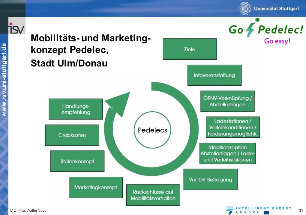 www.isv.uni-stuttgart.de © Dr.-Ing. Walter Vogt 31 Mobilitäts- und Marketing- konzept Pedelec, Stadt Ulm/Donau