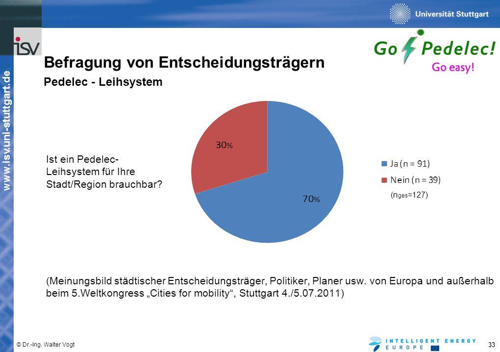 www.isv.uni-stuttgart.de © Dr.-Ing. Walter Vogt 33 Befragung von Entscheidungsträgern Pedelec - Leihsystem (Meinungsbild städtischer Entscheidungsträg
