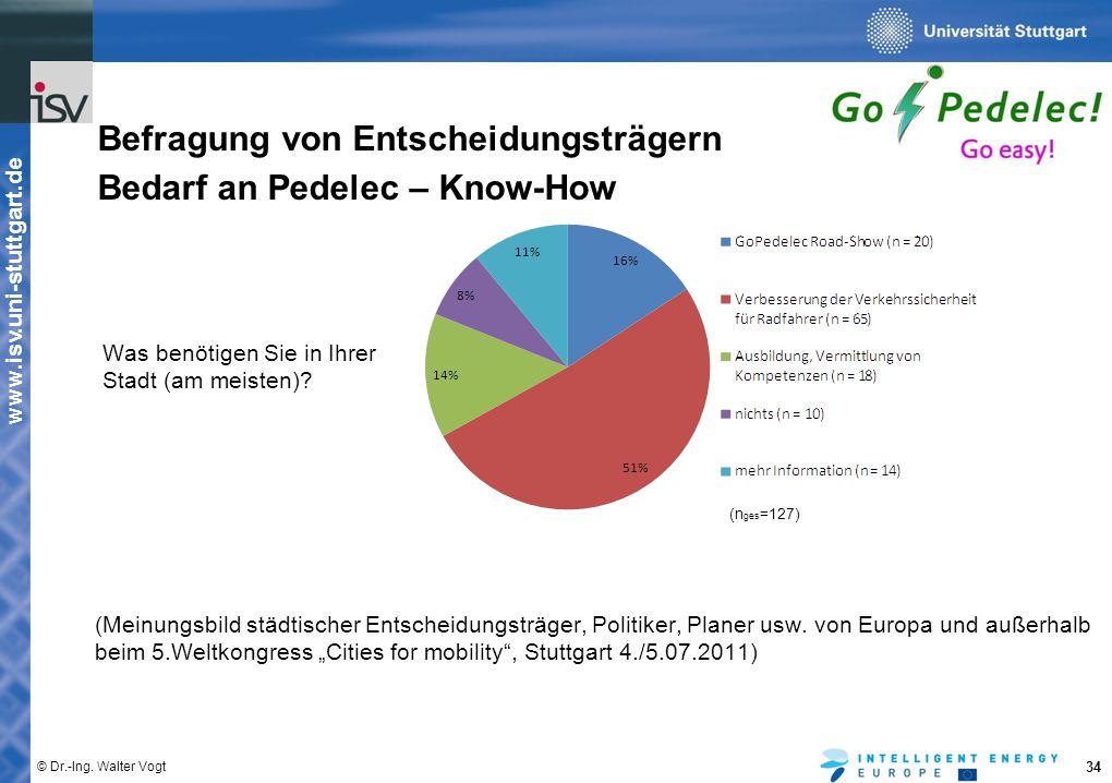 www.isv.uni-stuttgart.de © Dr.-Ing. Walter Vogt 34 Befragung von Entscheidungsträgern Bedarf an Pedelec – Know-How (Meinungsbild städtischer Entscheid
