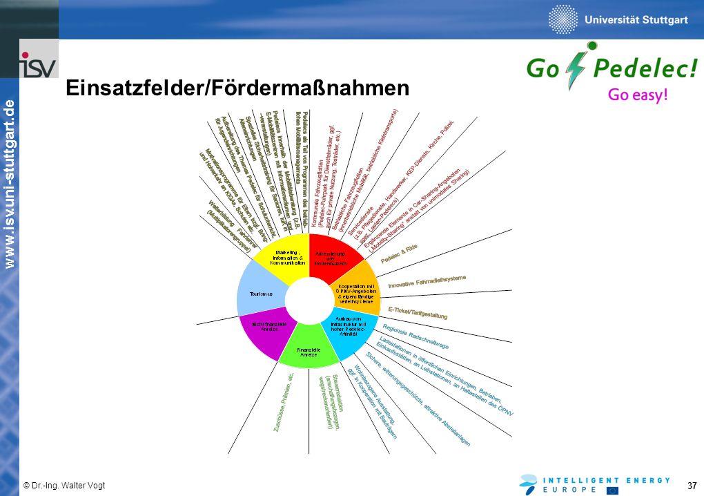 www.isv.uni-stuttgart.de © Dr.-Ing. Walter Vogt 37 Einsatzfelder/Fördermaßnahmen