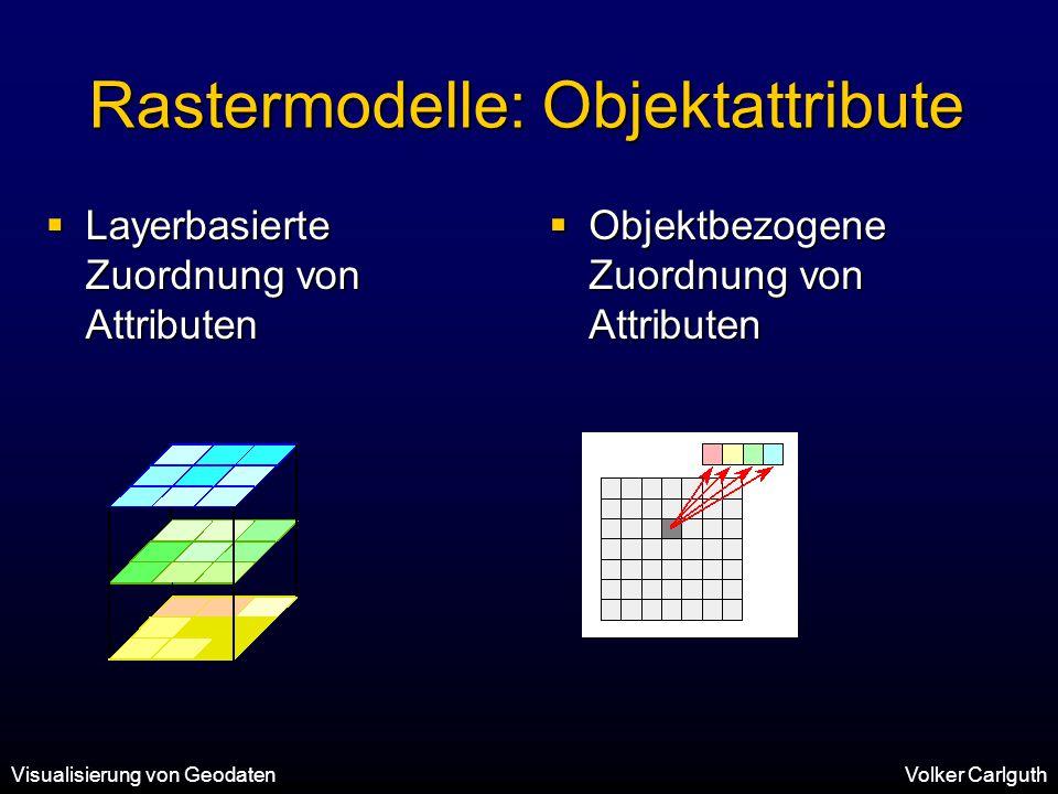 Visualisierung von GeodatenVolker Carlguth Rastermodelle: Objektattribute  Layerbasierte Zuordnung von Attributen  Objektbezogene Zuordnung von Attributen