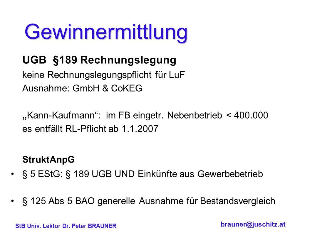 brauner@juschitz.at StB Univ. Lektor Dr. Peter BRAUNER Sonderfragen Forstwirtschaft