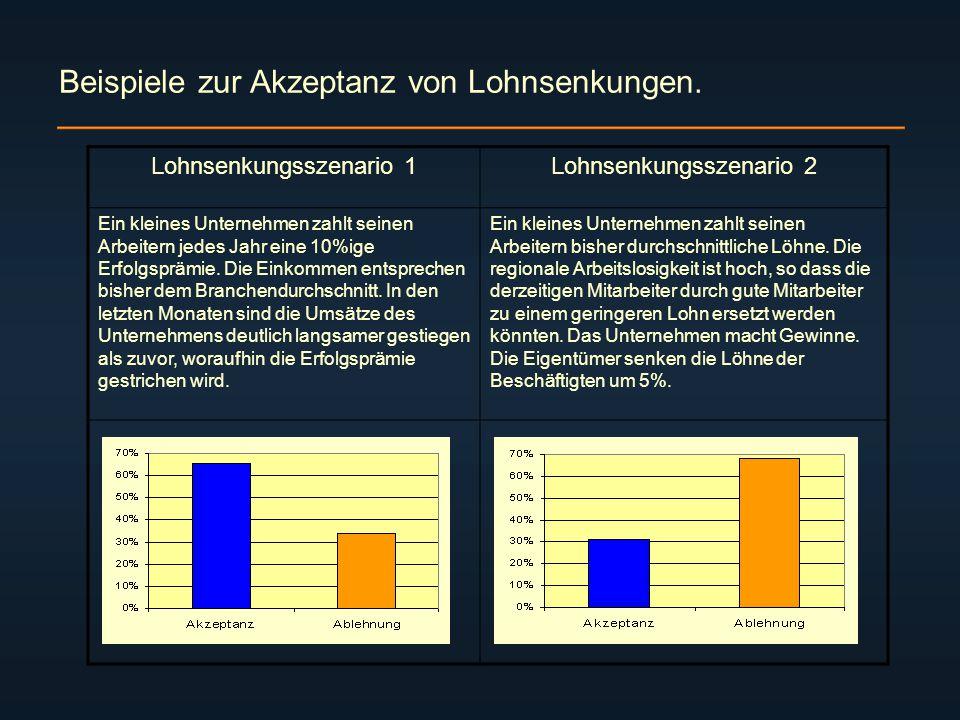 Beispiele zur Akzeptanz von Lohnsenkungen.