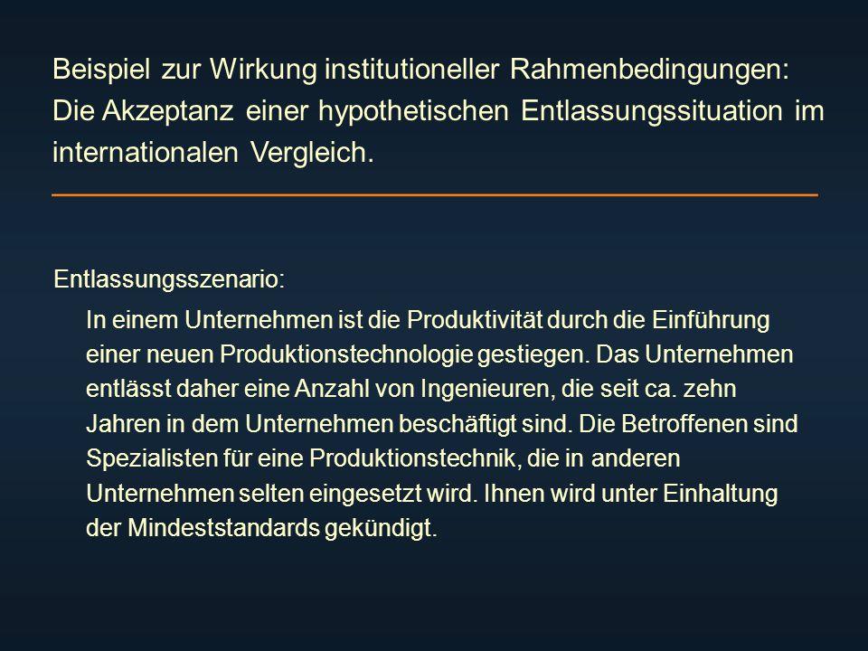 Beispiel zur Wirkung institutioneller Rahmenbedingungen: Die Akzeptanz einer hypothetischen Entlassungssituation im internationalen Vergleich.