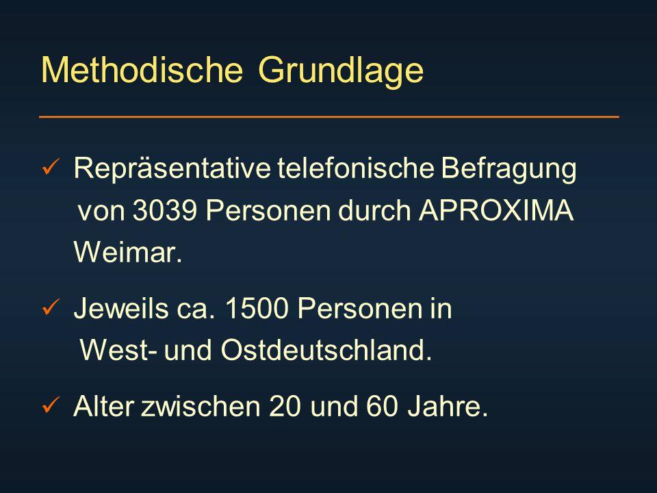 Methodische Grundlage Repräsentative telefonische Befragung von 3039 Personen durch APROXIMA Weimar.