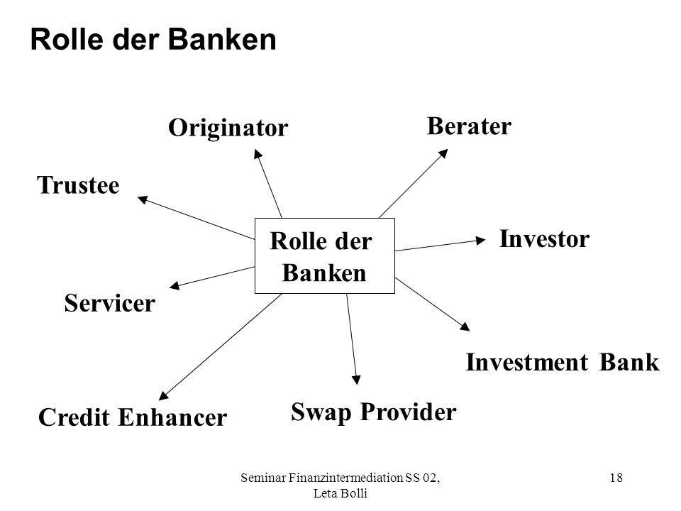Seminar Finanzintermediation SS 02, Leta Bolli 18 Rolle der Banken Rolle der Banken Originator Trustee Investor Investment Bank Berater Servicer Credit Enhancer Swap Provider