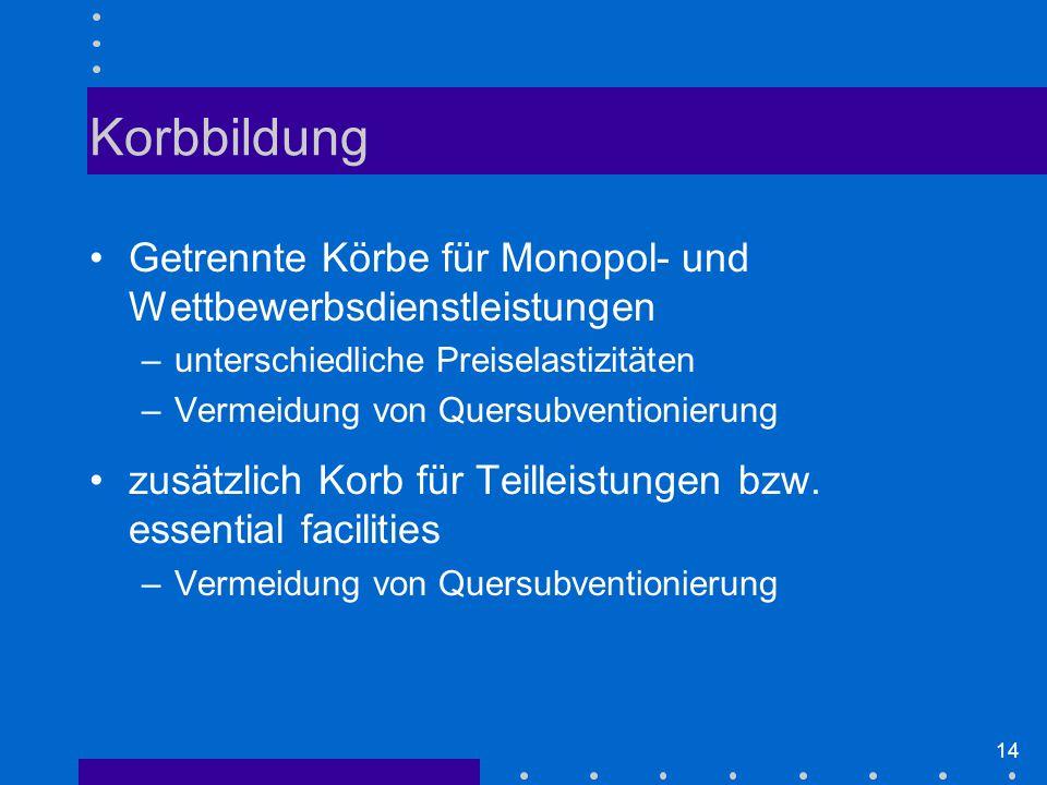 14 Korbbildung Getrennte Körbe für Monopol- und Wettbewerbsdienstleistungen –unterschiedliche Preiselastizitäten –Vermeidung von Quersubventionierung zusätzlich Korb für Teilleistungen bzw.