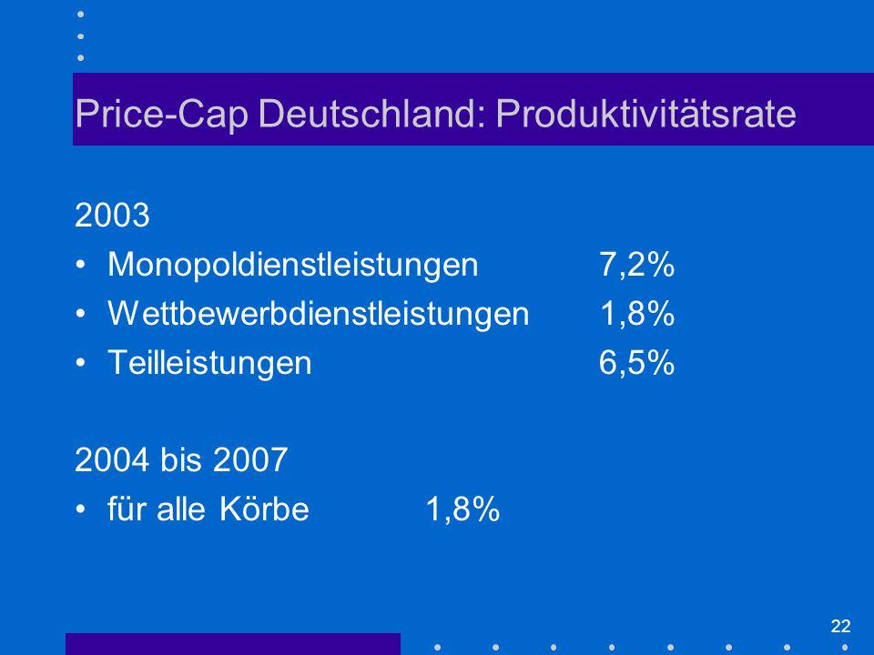 22 2003 Monopoldienstleistungen7,2% Wettbewerbdienstleistungen1,8% Teilleistungen6,5% 2004 bis 2007 für alle Körbe 1,8% Price-Cap Deutschland: Produktivitätsrate