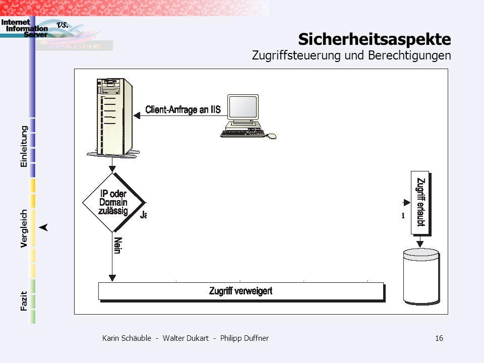 Karin Schäuble - Walter Dukart - Philipp Duffner16 Einleitung Vergleich Fazit Sicherheitsaspekte Zugriffsteuerung und Berechtigungen