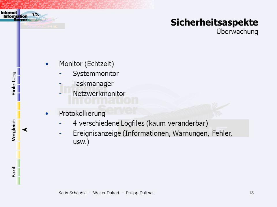Karin Schäuble - Walter Dukart - Philipp Duffner18 Einleitung Vergleich Fazit Überwachung Sicherheitsaspekte Monitor (Echtzeit) -Systemmonitor -Taskma