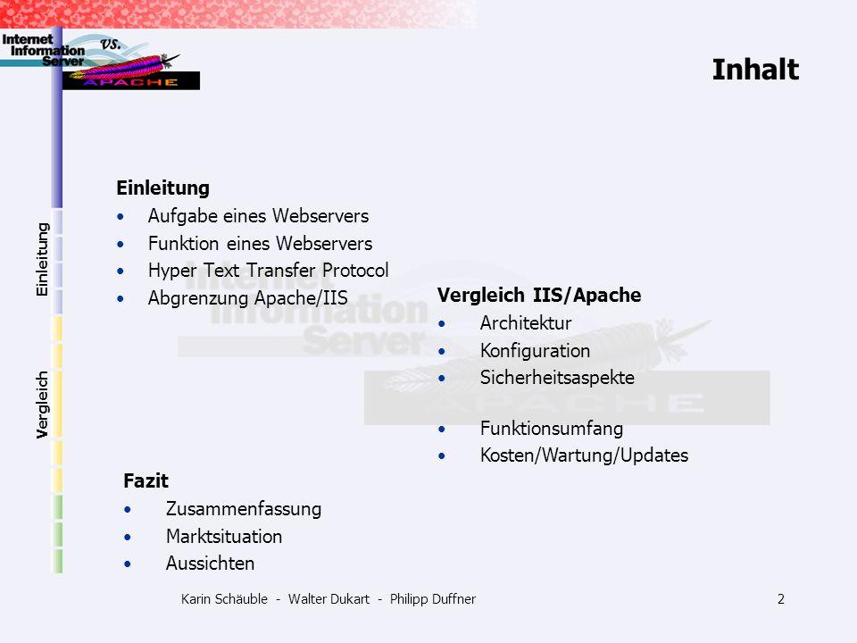 Karin Schäuble - Walter Dukart - Philipp Duffner3 Einleitung Vergleich Fazit Aufgabe eines Webservers Die Aufgabe eines Webservers ist eine angeforderte URL In einen Dateinamen zu übersetzen und die Datei über das Internet zurückzuschicken oder In einen Programmnamen zu übersetzen, das Programm auszuführen und die Programmausgabe übers Internet zurückzuschicken Eigentlich eine ganz schlichte Aufgabe bzw.