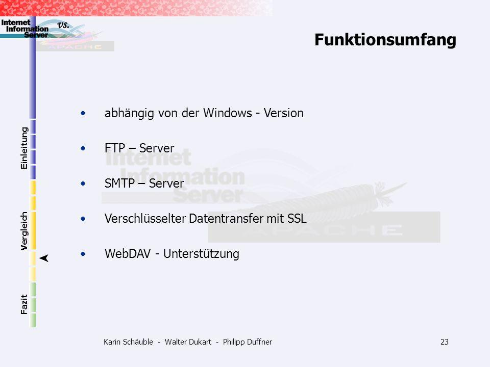 Karin Schäuble - Walter Dukart - Philipp Duffner23 Einleitung Vergleich Fazit Funktionsumfang abhängig von der Windows - Version FTP – Server SMTP – S