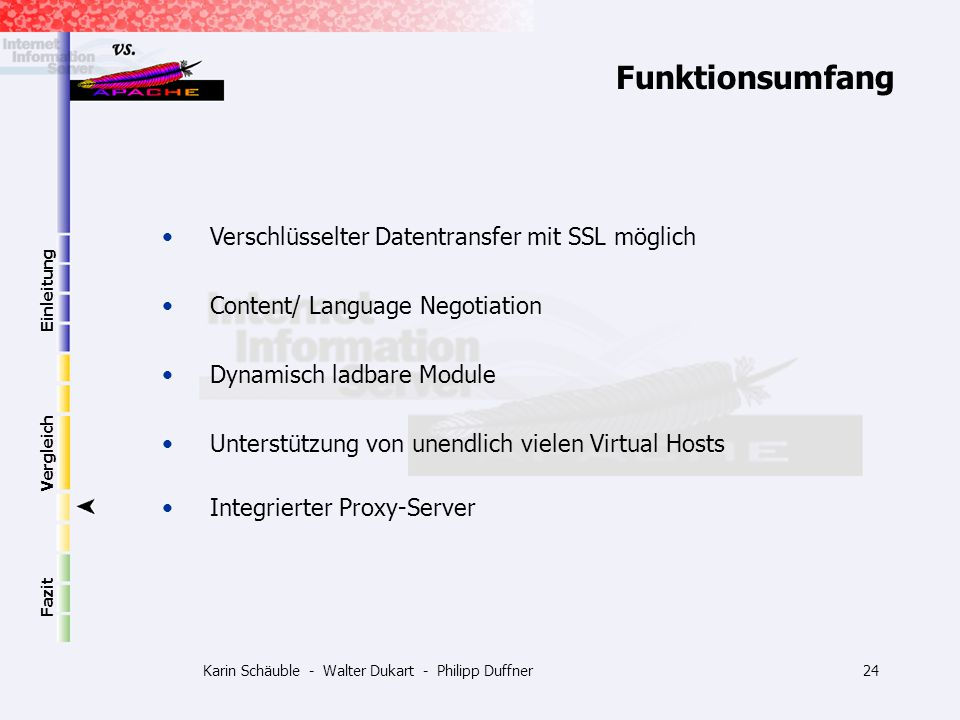 Karin Schäuble - Walter Dukart - Philipp Duffner24 Einleitung Vergleich Fazit Funktionsumfang Verschlüsselter Datentransfer mit SSL möglich Content/ L