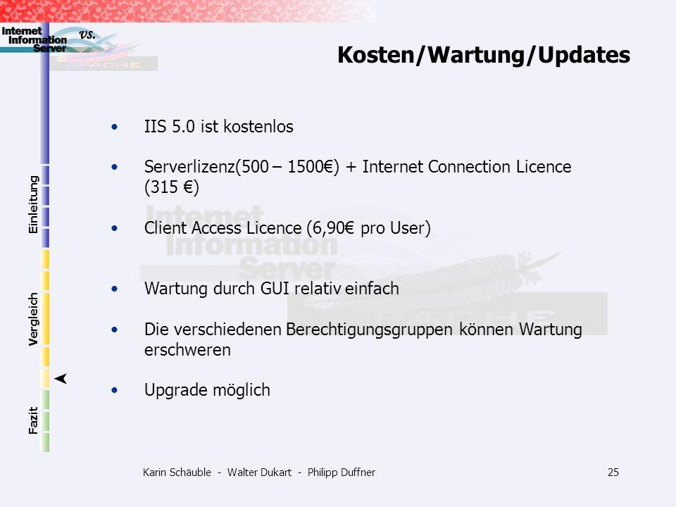 Karin Schäuble - Walter Dukart - Philipp Duffner25 Einleitung Vergleich Fazit Kosten/Wartung/Updates IIS 5.0 ist kostenlos Serverlizenz(500 – 1500€) +