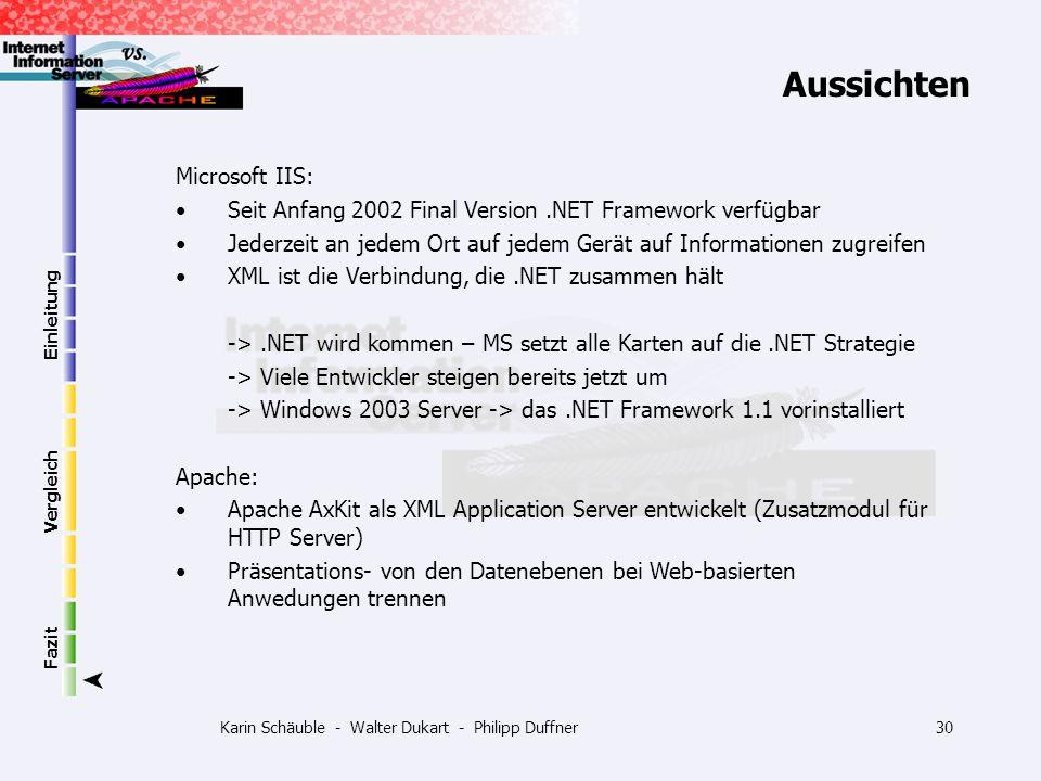 Karin Schäuble - Walter Dukart - Philipp Duffner30 Einleitung Vergleich Fazit Aussichten Microsoft IIS: Seit Anfang 2002 Final Version.NET Framework v