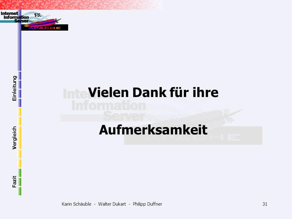 Karin Schäuble - Walter Dukart - Philipp Duffner31 Einleitung Vergleich Fazit Vielen Dank für ihre Aufmerksamkeit