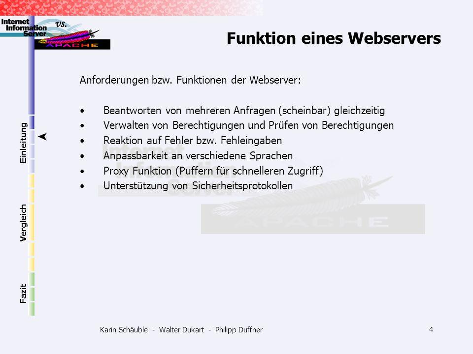 Karin Schäuble - Walter Dukart - Philipp Duffner25 Einleitung Vergleich Fazit Kosten/Wartung/Updates IIS 5.0 ist kostenlos Serverlizenz(500 – 1500€) + Internet Connection Licence (315 €) Client Access Licence (6,90€ pro User) Wartung durch GUI relativ einfach Die verschiedenen Berechtigungsgruppen können Wartung erschweren Upgrade möglich