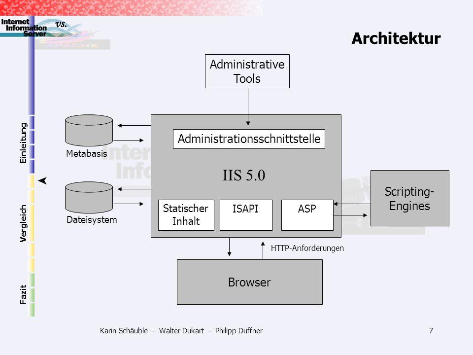 Karin Schäuble - Walter Dukart - Philipp Duffner7 Einleitung Vergleich Fazit Architektur Administrationsschnittstelle Statischer Inhalt ISAPIASP IIS 5