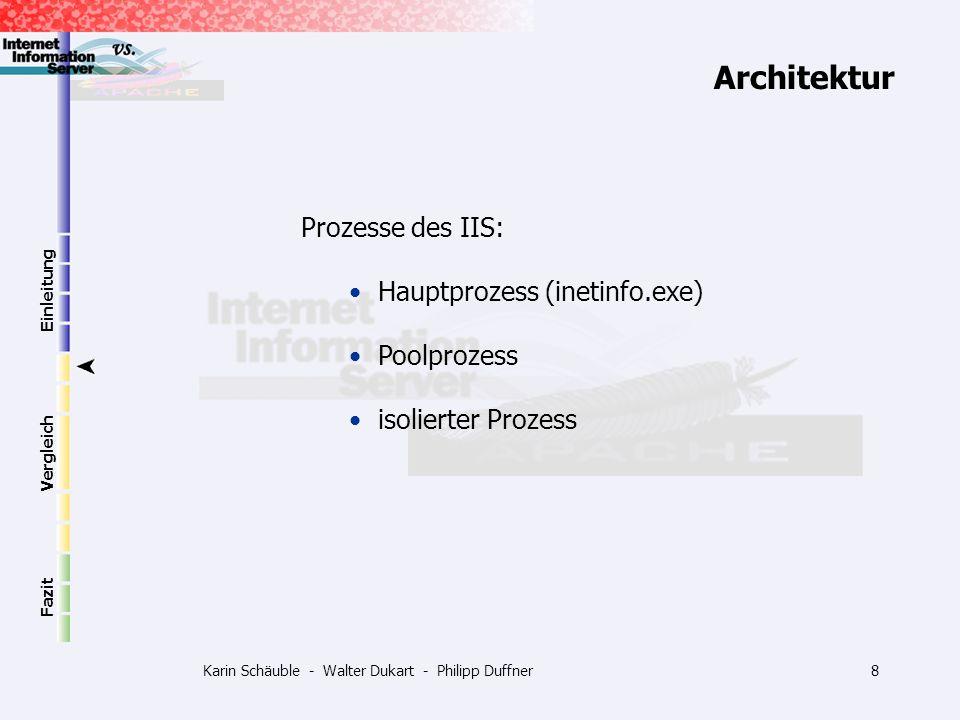 Karin Schäuble - Walter Dukart - Philipp Duffner29 Einleitung Vergleich Fazit Marktsituation Marktanteile Apache/IIS Januar 2001: Apache: 58,75% IIS21,40%