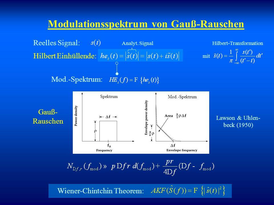 """Experiment und Simulation Modell erlaubt Nachbildung für breitbandige (""""klassische"""") und schmalbandige Signale. Tiefpass-Charakteristik durch logarith"""