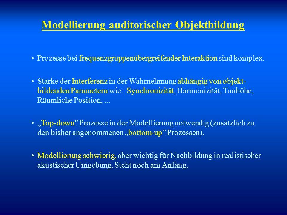 Oxenham und Dau (JASA, 2001) Interferenzeffekte (MDI) gekoppelt mit auditorischer Objektbildung. Maskierer Interferenzen bei der Modulationswahrnehmun