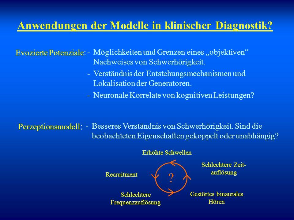 Technische Anwendungen von Gehörmodellen Hörgeräte Signalkodierung (z.B. MP3- Kodierung, Handy...) Signalqualitäts-Bewertung (z.B. Mobiltelefon, Hörge