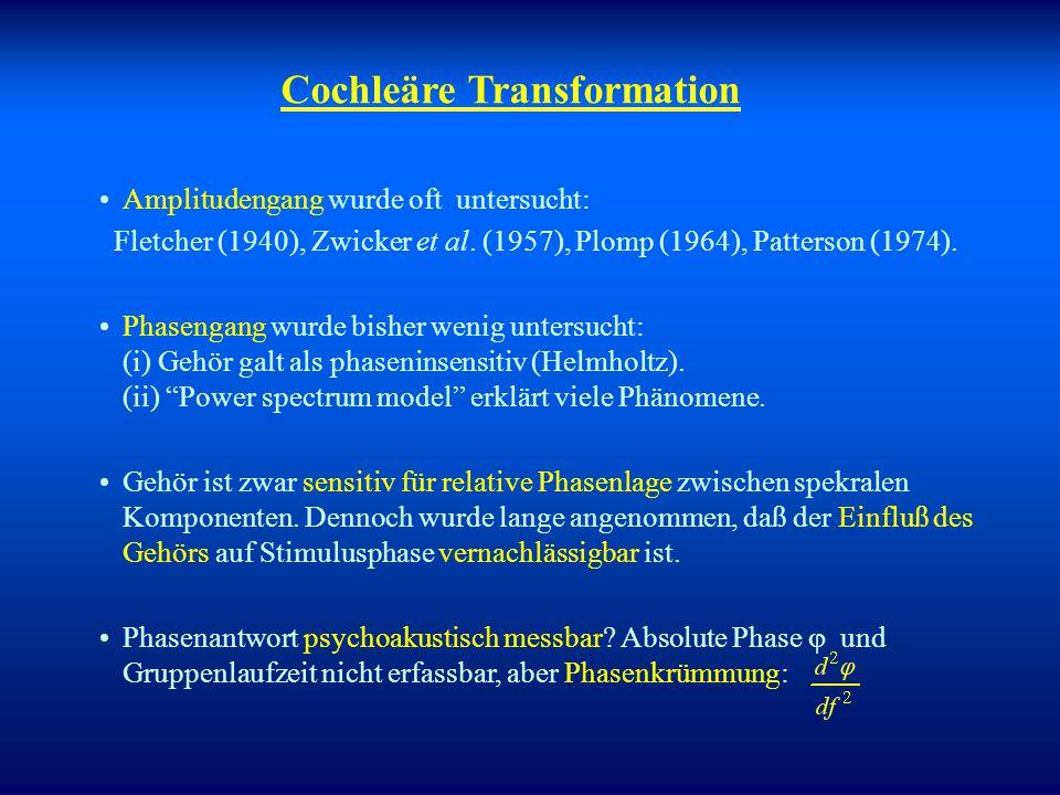 Frequenz-Orts-Transformation in der Cochlea Neuronale Aktivität f Schallsignal Gehirn Tone Auditory Filter Noise Power Frequency Cochlea wirkt wie aku