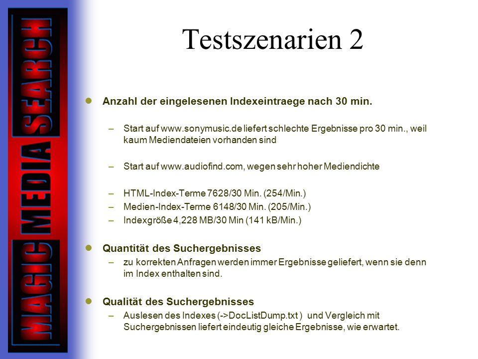 Testszenarien 2 Anzahl der eingelesenen Indexeintraege nach 30 min.