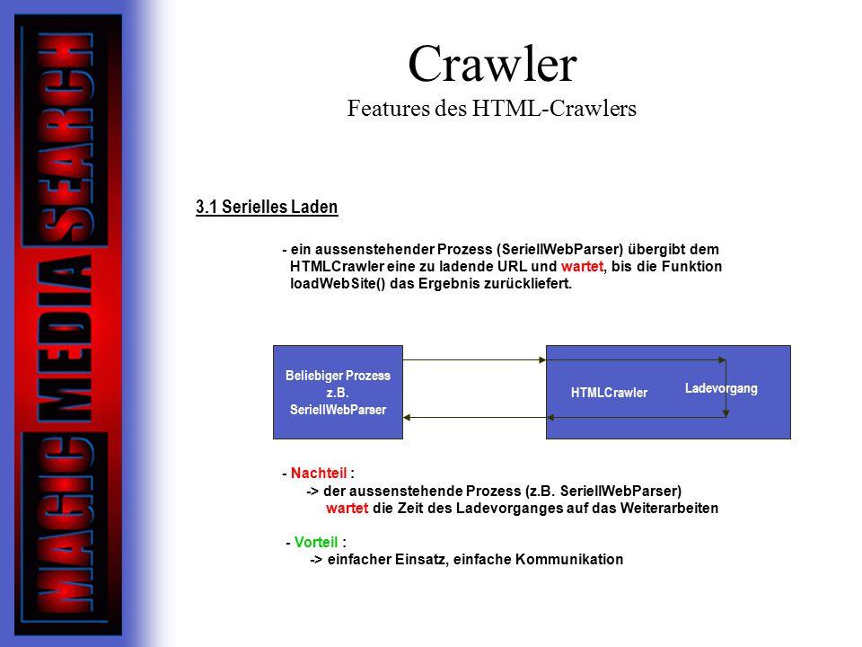 Crawler Features des HTML-Crawlers 3.1 Serielles Laden - ein aussenstehender Prozess (SeriellWebParser) übergibt dem HTMLCrawler eine zu ladende URL und wartet, bis die Funktion loadWebSite() das Ergebnis zurückliefert.