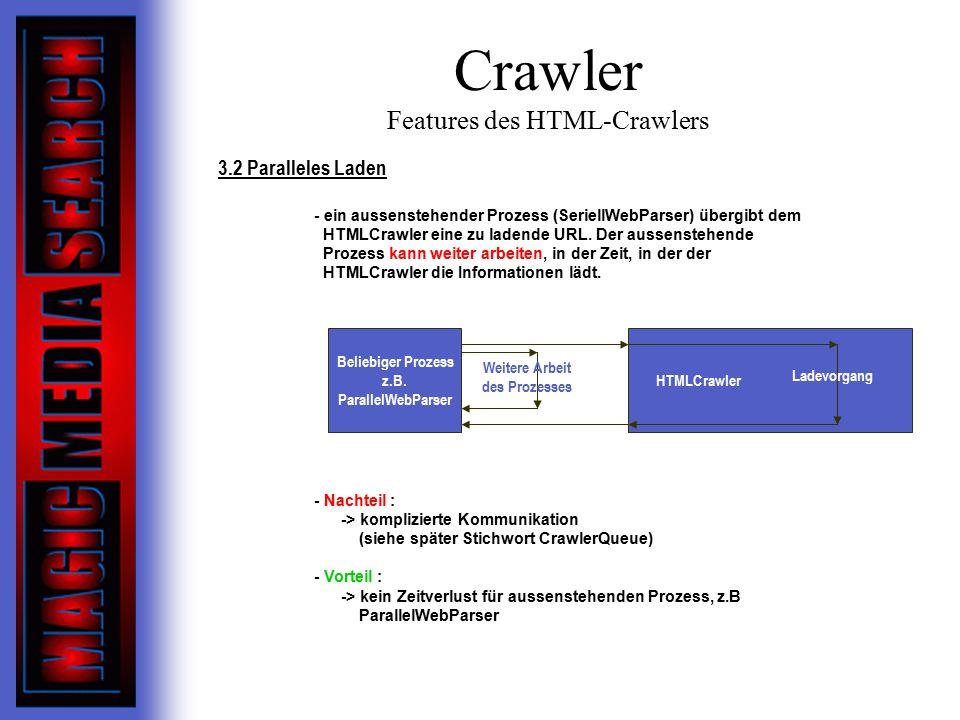 Crawler Features des HTML-Crawlers 3.2 Paralleles Laden - ein aussenstehender Prozess (SeriellWebParser) übergibt dem HTMLCrawler eine zu ladende URL.