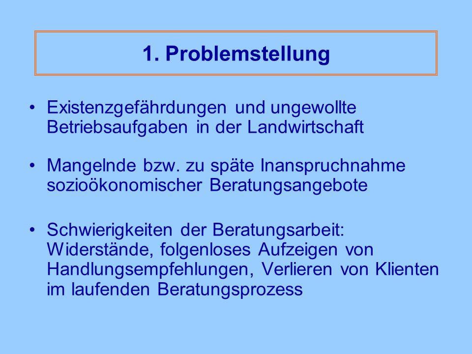 1. Problemstellung Existenzgefährdungen und ungewollte Betriebsaufgaben in der Landwirtschaft Mangelnde bzw. zu späte Inanspruchnahme sozioökonomische